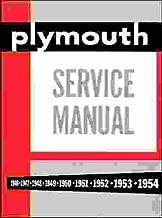 model shop plymouth
