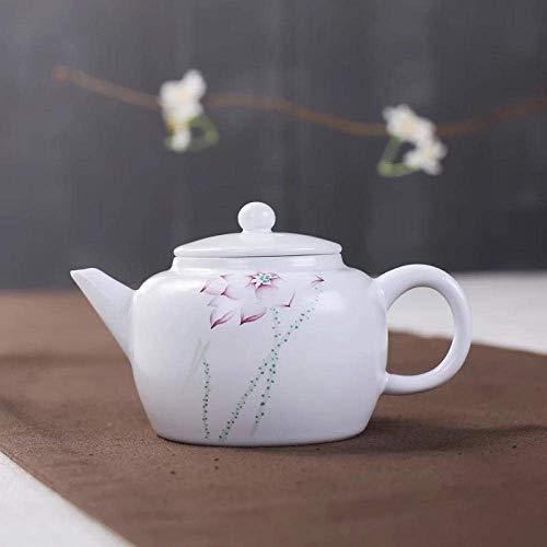 BXU-BG Jinhdezhen cerámica pintada a mano pájaro Lotus 200ml hecho a mano porcelana blanca Kungfu té Set Hervidor