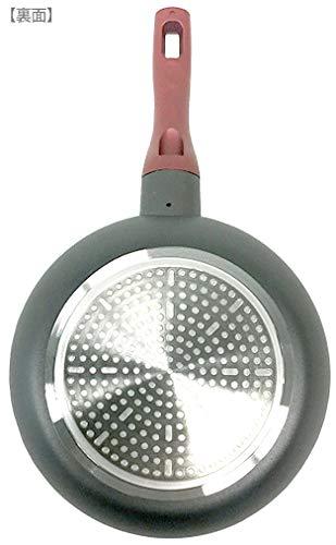 ベストコソースパンレッド&シルバー18cmフライパンにも使えるIHガラス蓋付ND-5451