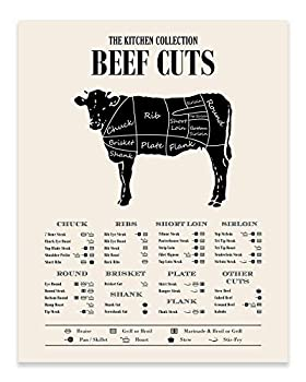 Best beef cuts Reviews