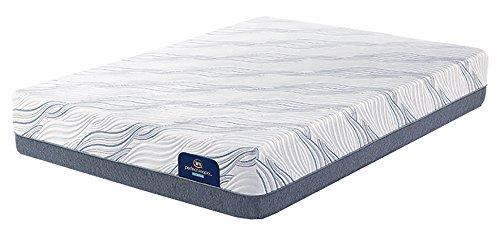 Serta Perfect Sleeper Ultra Plush 1000 Hybrid Mattress, Queen