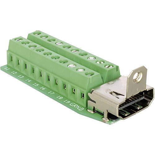 Delock 65168 HDMI-Steckverbinder Buchse, Einbau vertikal Polzahl (num): 20 Silber 1St.