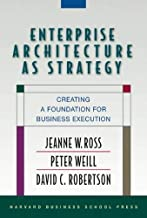 enterprise architecture and strategy