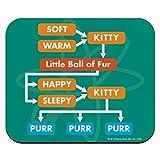 N\A Big Bang Theory Soft Kitty Diagrama de Flujo Perfil bajo Alfombrilla de ratón Delgada Alfombrilla de ratón