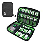 Luxtude Electronic Organizer, Compact Cable Organizer, Portable Cord Organizer, Travel Organizer Bag for Cable Storage, Cord Storage and Electronics Accessories Phone/USB/SD/Charger Organizer etc.
