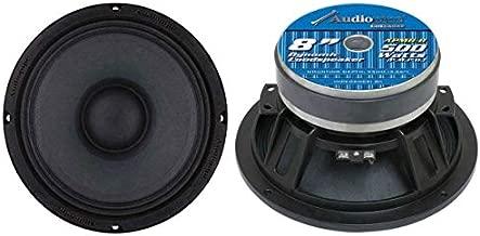 2 Audiopipe APMB-8-B 8