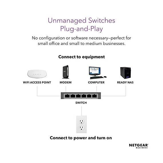NETGEAR 5-Port 10G Multi-Gigabit Ethernet Unmanaged Switch (XS505M) - with 1 x 10G SFP+, Desktop/Rackmount, and ProSAFE… 3 VERSATILE MOUNTING OPTIONS: Supports desktop or rackmount placement, and includes all the necessary mounting hardware in the box WHISPER-QUIET DESIGN: Reduces fan noise to protect your home office or business environment. PROSAFE LIFETIME PROTECTION: Covered by an industry-best Lifetime Limited Hardware Warranty, Next Business Day Replacement and 24/7 chat with a NETGEAR expert