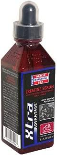 muscle marketing usa creatine serum