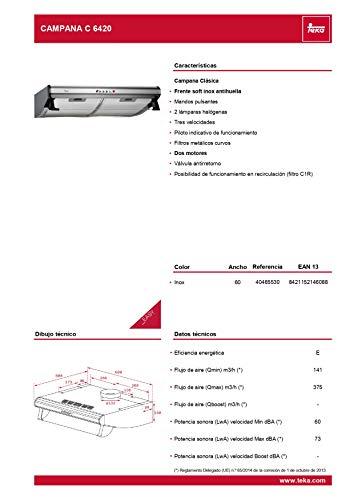 Teka C 6420