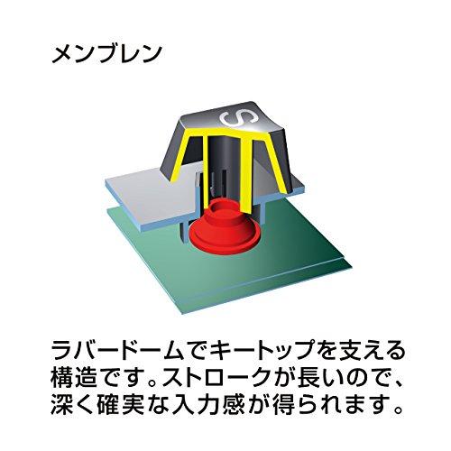 『サンワサプライ 有線USBキーボード 標準日本語配列 メンブレン ホワイト SKB-L1U』の4枚目の画像