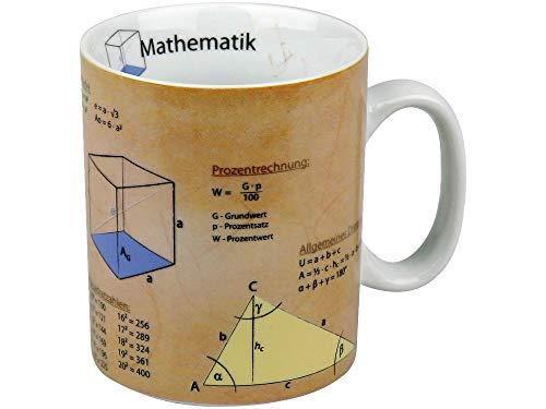 Könitz GmbH Becher Tasse Mathematik Mathe Kaffeetasse Mann Geschenk Abitur Geburtstag Teebecher