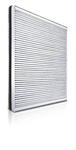 Philips AC4147/10 Kombifilter (für Philips Luftreiniger AC4072/11)