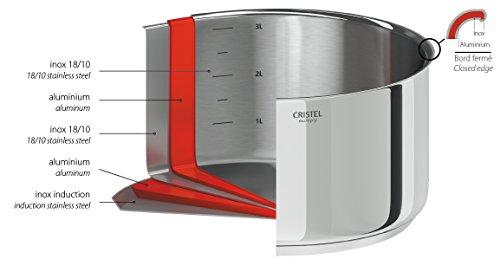 Cristel - Wok 20 CM CASTELINE Amovible Excalibur WOKT20QE