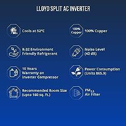 Lloyd 1.5 Ton 5 Star Inverter Split AC