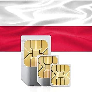 プリペイドデータSIMカード東ヨーロッパ&バルト諸国用(ポーランド、ハンガリー、チェコ共和国、ロシア、ウクライナ、ラトビア、リトアニア、エストニア)1GB 30日有効 12 GB for 60 days