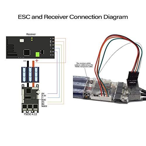 TOOGOO Vx1 2,4 Ghz Fern Bedienung Sender mit Empf?nger für Elektrisches Skateboard Einzel V6 Rc Auto Boot E-Bike Roboter (Für Einzel V6)