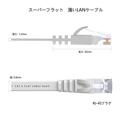lovicoolLANケーブルイーサネットケーブルCAT6準拠ウルトラフラットケーブルRJ45コネクタギガビット爪折れ防止やわらか100フット30mホワイトモデムパッチパネルアクセスポイント等に適用います