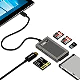 LINKUP - Microsoft Surface GO Compatible Docking Station Hard Drive SDXC USB C Dock | 7-in-1 Expansion Hub | HDMI 4K SD/MicroSD USB-A 3.0 SATA SSD Compact Flash | Compatible with Original Power Plug
