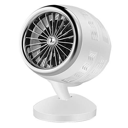 DSMGLRBGZ Portatile Mini Riscaldatore Riscaldatore USB Radiatore del Forno di Riscaldamento Rotativo Riscaldamento per Auto Ventilatore Elettrico Applica A Desktop Casa Cucina