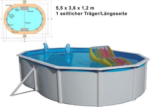 Stahlwandpool Set Nuovo de Luxe oval 5,5 x 3,6 x 1,2 m POOL SWIMMINGPOOL STAHLMANTELBECKEN