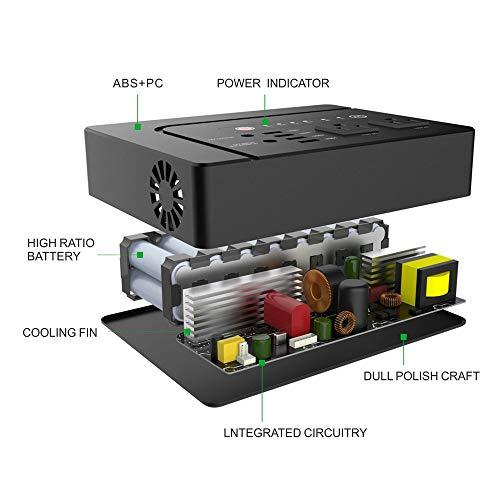 Centrale électrique solaire portative de groupe électrogène 46000mAh / 146Wh, bloc d'alimentation de secours d'inverseur de puissance de CPAP, avec 4 ports USB 2 ports à CA, appropriés à l'adaptateur