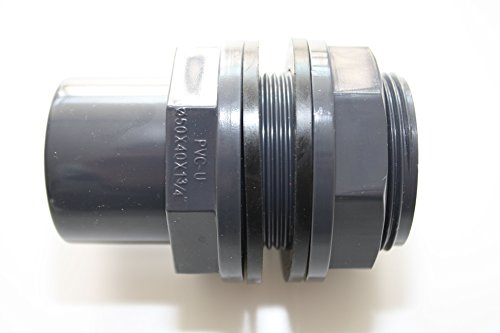 PVC-U Durchführung 40mm 50 x 40 x 1 3/4