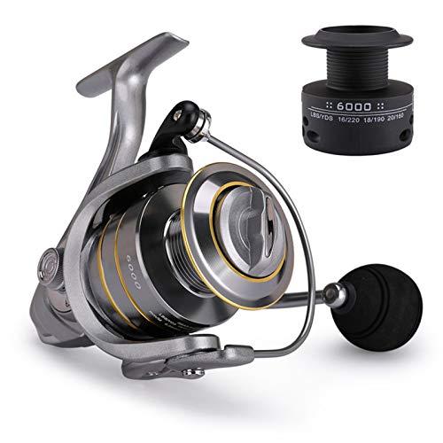 ZZQQ carretes de Pesca Máximo 15kg de Arrastre Doble Carrete de Pesca de Doble Carrete 5.5: 1 Reel de Hilado de Alta Velocidad al Aire Libre Carretes de Pesca de Carpa para Agua Salada bobinas