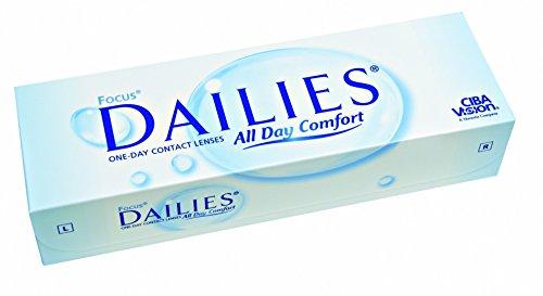 Focus Dailies 30er (Dioptrien: -3.75 / Radius: 8.60 / Durchmesser: 13.80)