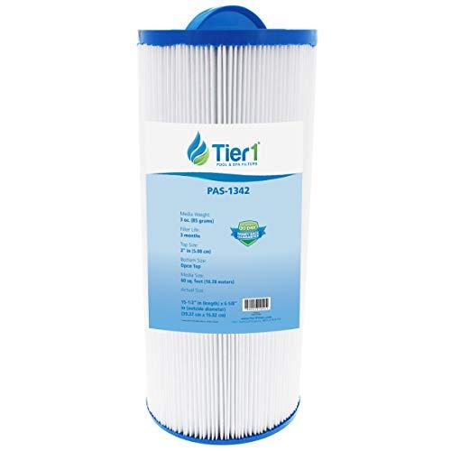 Tier1 Pool