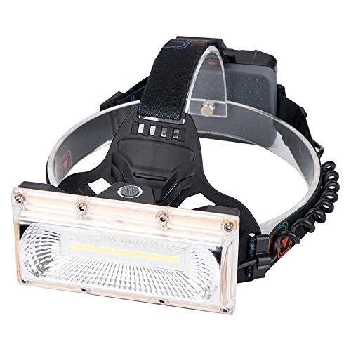 WWXL Lampada Frontale da Esterno, Lampada Frontale a LED USB Power COB Faro a LED Torcia Frontale...