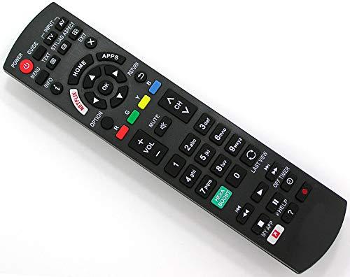 Ersatz Fernbedienung for Panasonic TV | TX55ASW654 | TX55ASW804 | TX55AXW634 | TX55CW324 | TX55CX400E | TX55CX700E |