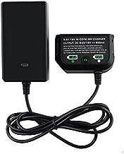 Fhybat 9.6V-18V Battery Charger Compatible with Black & Decker 9.6V 12V 14.4V 18V Ni-MH/Ni-Cd Slide Style Batteries HPB18 HPB18-OPE HPB12 HPB14 FSB14 FSB18 FS120 FSB96 HPB96