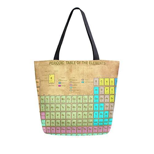 AHYLCL - Bolsa de lona para mesa periódica con patrón de química para el trabajo, escuela, compras, al aire libre