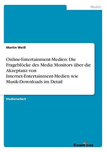 Online-Entertainment-Medien: Die Frageblöcke des Media Monitors über die Akzeptanz von Internet-Entertainment-Medien wie Musik-Downloads im Detail