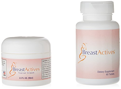 breast actives ergebnisse