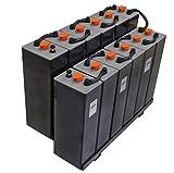 Baterías Solares Cpzs 2V 1160AH para Instalación Solar 6/12...