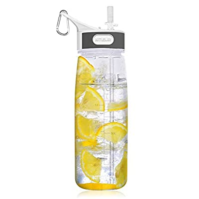 BOTTLED JOY Sports Water Bottle with Straw&Handle, BPA-Free Clear Water Container Leakproof Wide Mouth Drinking Water Bottle 27oz 800ml High Capacity for Running, Excerise, Hiking, Cycling (Clear)