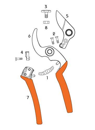 Cuchilla de repuesto para tijeras/tijeras Mini