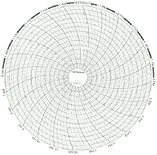 Dickson C412 Circular Chart Recorder, 7-Day, 0 to +100, 8' (Pack of 60)