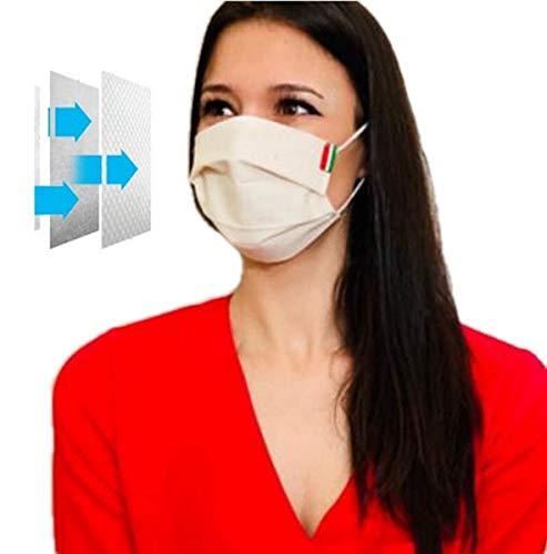 mascherine Set 6 pezzi-2strati Filtro-Lavabili 10 Volte e riutilizzabili-Tessuto Traspirante-Protezione da Polvere, polline (Set 6 Pezzi)