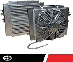 Maxim Oil Cooler With Fan and Shroud DCS-30-12: 12 Volt, 100 Max GPM, SAE #20 Port Size, Heat Rejection: 75K-100K, 22.13 L X 25.62 W X 7.2 DEPTH, 258532