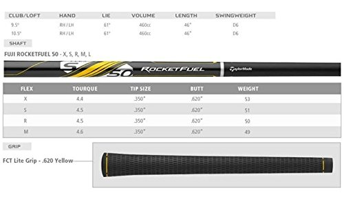 Product Image 7: TaylorMade Men's Bonded RBZ Stage 2 Golf Driver, Right Hand, 10.5, Stiff