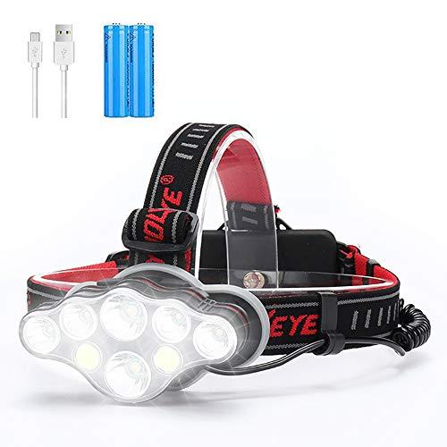 Head Torch - Super Bright 18000 Lumens 8 Lighting Modes Head Torch...