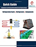 Quick Guide to the Refrigeration Cycle, Refrigerants, and Components