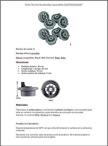 ELECTROHOGAR 01205468