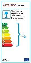Artemide Pirce Mini R7s Blanco iluminación de techo - Lámpara (Blanco, IP20, Cepillado, Otro, Aluminio, Mate)