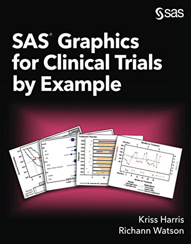 Top 10 best selling list for clinical trial example