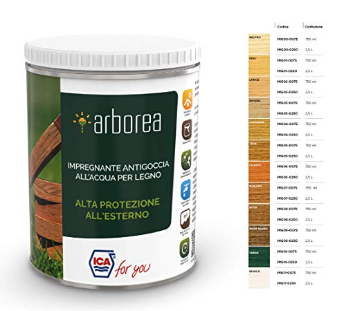 Ica For You IMG00-0250 Impregnante Antigoccia all'Acqua per Legno, Neutro, 2,5 L