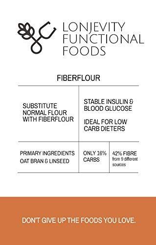 Fiberflour Mélange de farine de pain cétogène à faible teneur en glucides, à haute teneur en fibres
