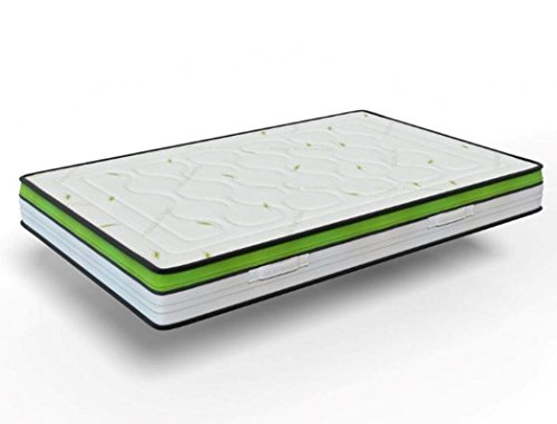 elalmacendelcolchon Colchón viscoelástico Reversible, antifatiga, Modelo CELLIANT Energy, 80 x 190 x 28cm, Ideal para Deportistas, Máxima Adaptabilidad - Todas Las Medidas, Verde y Beige